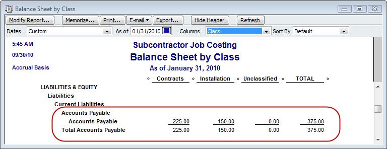 Balance Sheet by Class