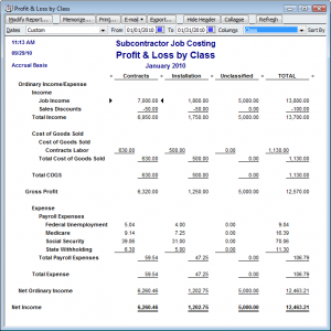corrected profit and loss by class