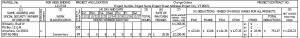 Certified Payroll Report Week 1