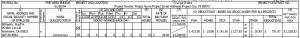 Certified Payroll Report Week 2