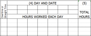 weekly hours worked