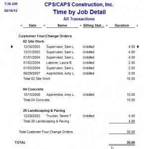 Time by Job Detail Report