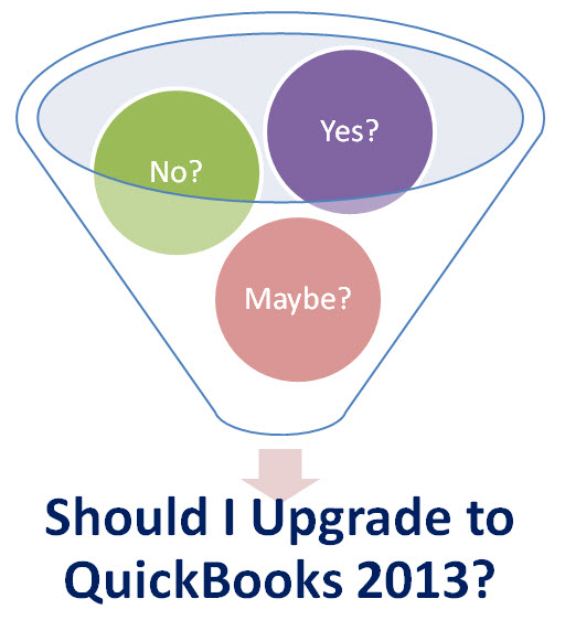 QuickBooks 2013 Upgrade Do's, Don'ts & Frequent Questions